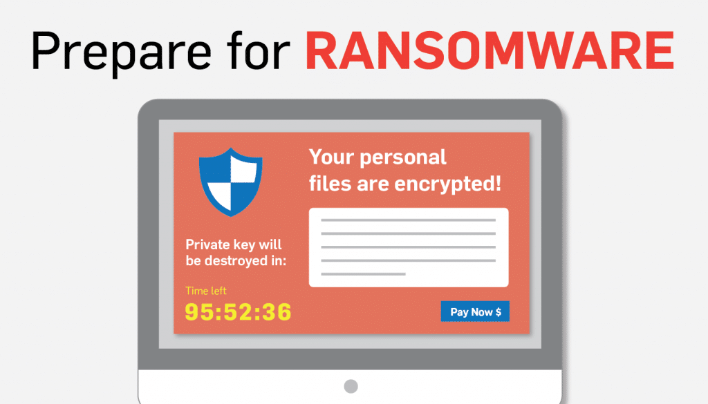 What is Ransomware and What is its Financial Impact?