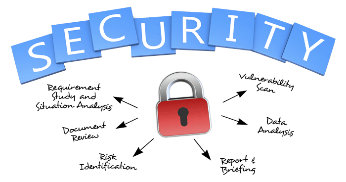What Is A Network Security Assessment and What Are Its Benefits?