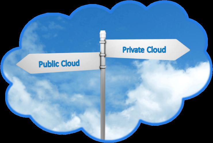 private vs public cloud computing e1627065387204