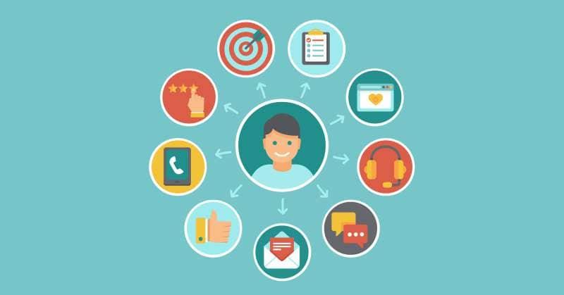 customer service helpdesk
